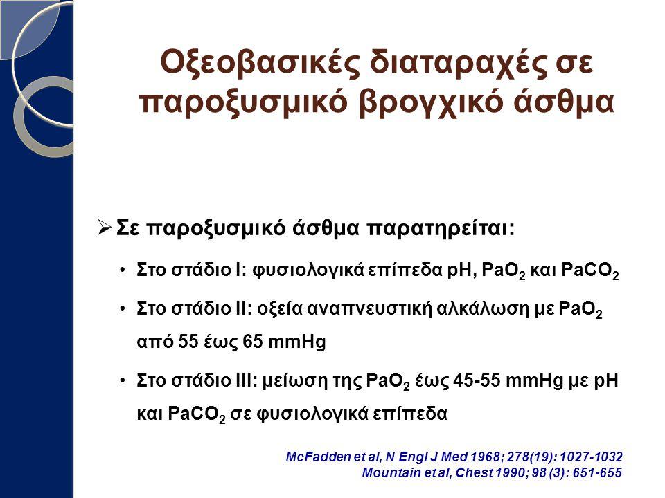 Οξεοβασικές διαταραχές σε παροξυσμικό βρογχικό άσθμα  Σε παροξυσμικό άσθμα παρατηρείται: Στο στάδιο Ι: φυσιολογικά επίπεδα pH, PaO 2 και PaCO 2 Στο σ