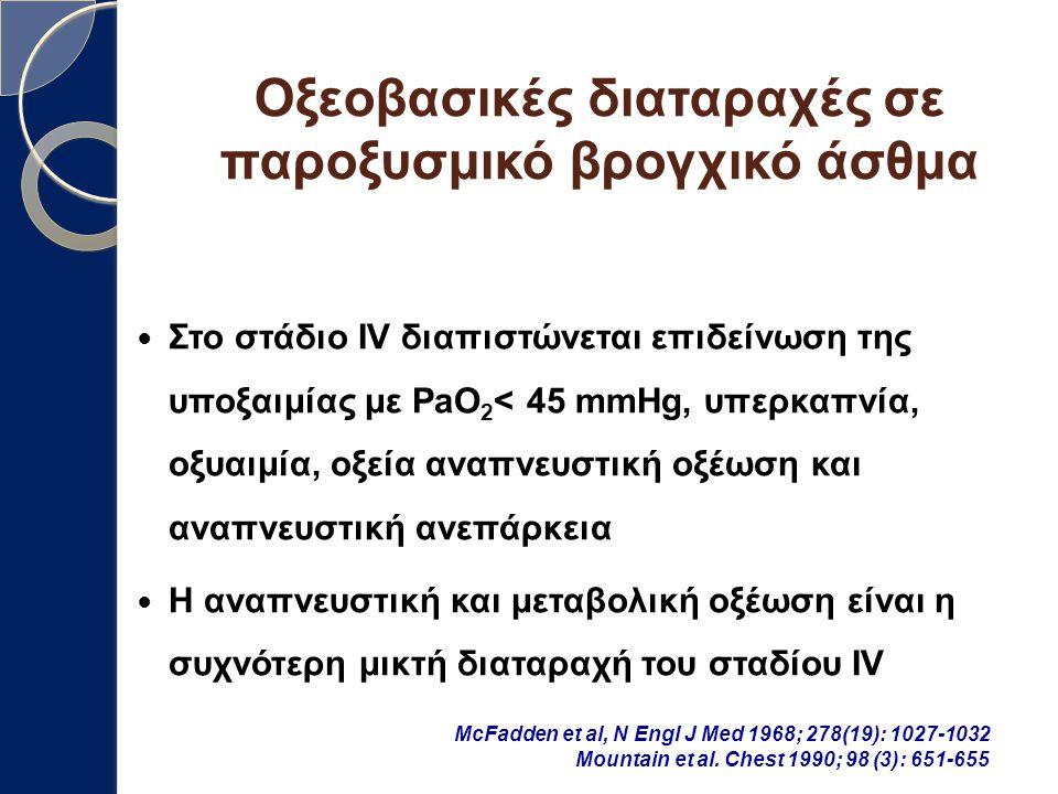 Οξεοβασικές διαταραχές σε παροξυσμικό βρογχικό άσθμα Στο στάδιο ΙV διαπιστώνεται επιδείνωση της υποξαιμίας με PaO 2 < 45 mmHg, υπερκαπνία, οξυαιμία, ο