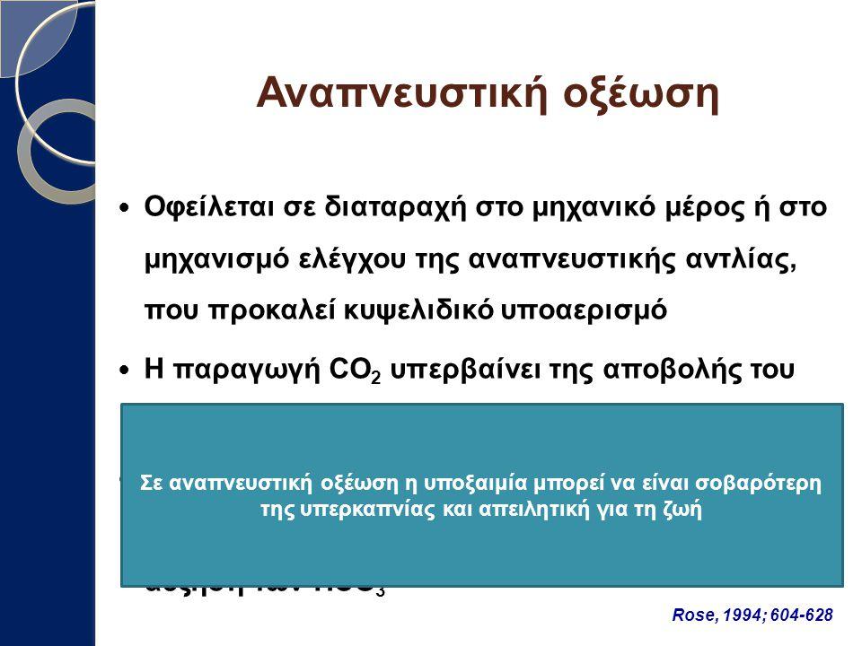 Αναπνευστική οξέωση Οφείλεται σε διαταραχή στο μηχανικό μέρος ή στο μηχανισμό ελέγχου της αναπνευστικής αντλίας, που προκαλεί κυψελιδικό υποαερισμό Η