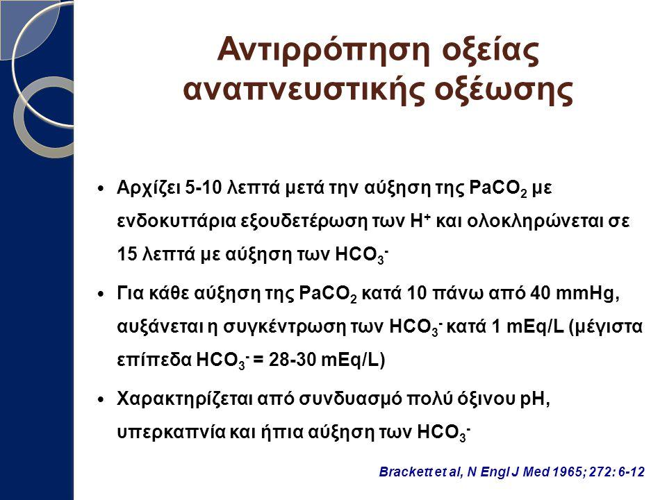 Αντιρρόπηση οξείας αναπνευστικής οξέωσης Αρχίζει 5-10 λεπτά μετά την αύξηση της PaCO 2 με ενδοκυττάρια εξουδετέρωση των H + και ολοκληρώνεται σε 15 λε