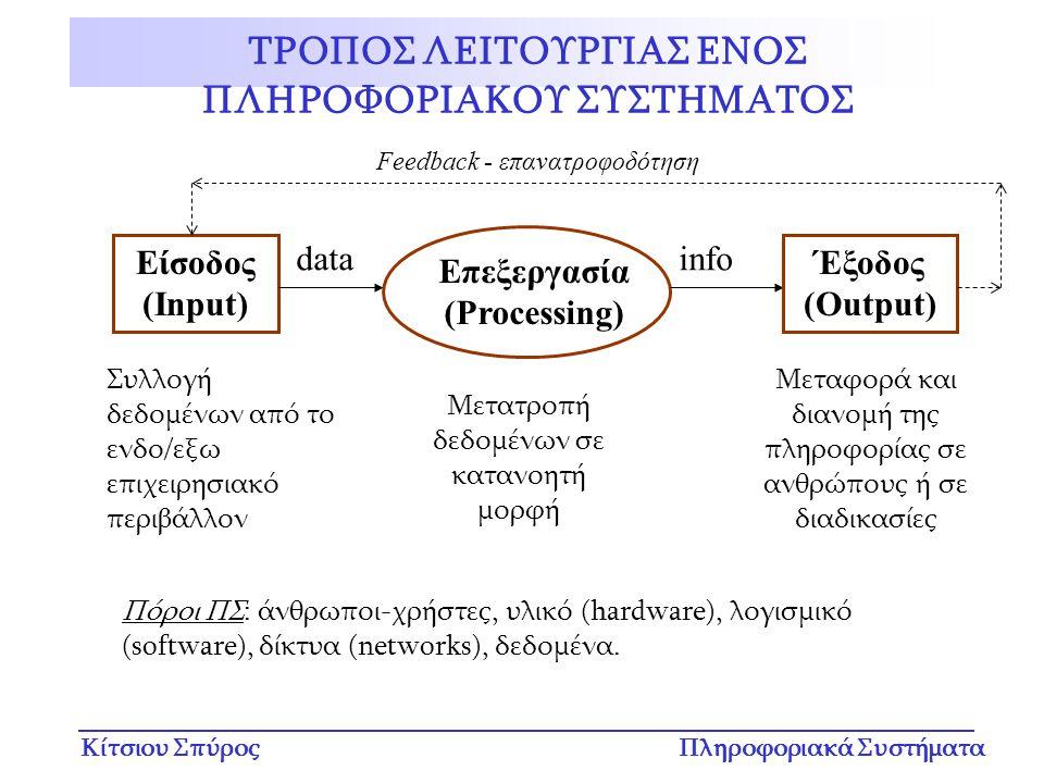 Κίτσιου ΣπύροςΠληροφοριακά Συστήματα Συλλογή δεδομένων από το ενδο/εξω επιχειρησιακό περιβάλλον Μετατροπή δεδομένων σε κατανοητή μορφή Μεταφορά και δι