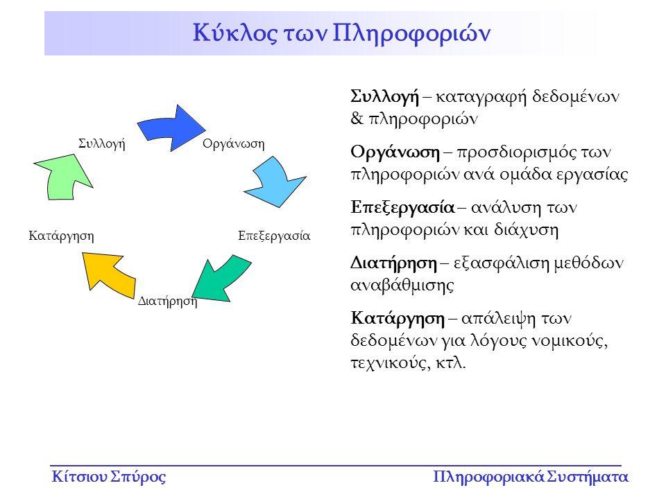 Κίτσιου ΣπύροςΠληροφοριακά Συστήματα Κύκλος των Πληροφοριών Οργάνωση Επεξεργασία Διατήρηση Κατάργηση Συλλογή Συλλογή – καταγραφή δεδομένων & πληροφορι