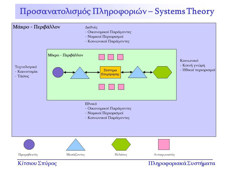 Κίτσιου ΣπύροςΠληροφοριακά Συστήματα Προσανατολισμός Πληροφοριών – Systems Theory