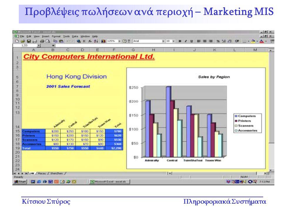 Κίτσιου ΣπύροςΠληροφοριακά Συστήματα Προβλέψεις πωλήσεων ανά περιοχή – Marketing MIS