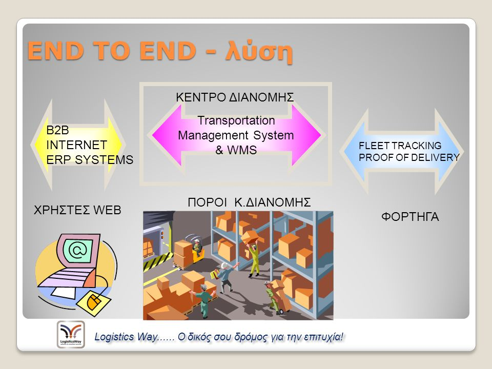 END TO END - λύση B2B INTERNET ERP SYSTEMS ΧΡΗΣΤΕΣ WEB Transportation Management System & WMS ΠΟΡΟΙ Κ.ΔΙΑΝΟΜΗΣ ΚΕΝΤΡΟ ΔΙΑΝΟΜΗΣ FLEET TRACKING PROOF OF