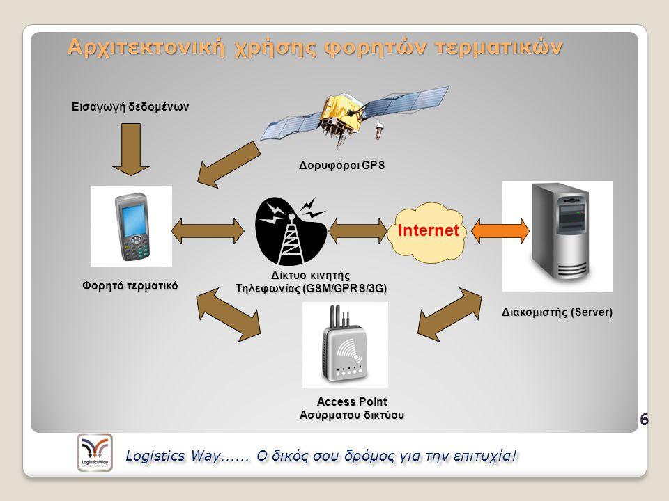 Αρχιτεκτονική χρήσης φορητών τερματικών Φορητό τερματικό Διακομιστής (Server) Εισαγωγή δεδομένων Access Point Ασύρματου δικτύου Δορυφόροι GPS Internet Δίκτυο κινητής Τηλεφωνίας (GSM/GPRS/3G) 6 Logistics Way......