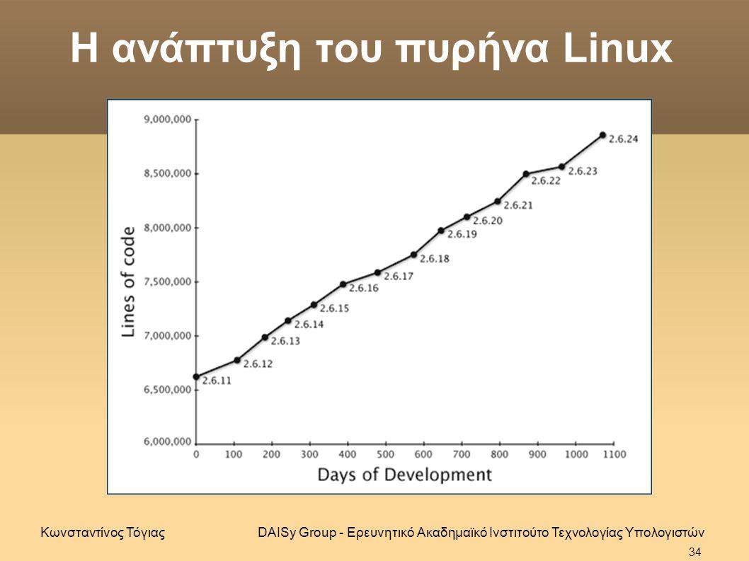 Η ανάπτυξη του πυρήνα Linux DAISy Group - Ερευνητικό Ακαδημαϊκό Ινστιτούτο Τεχνολογίας ΥπολογιστώνΚωνσταντίνος Τόγιας 34
