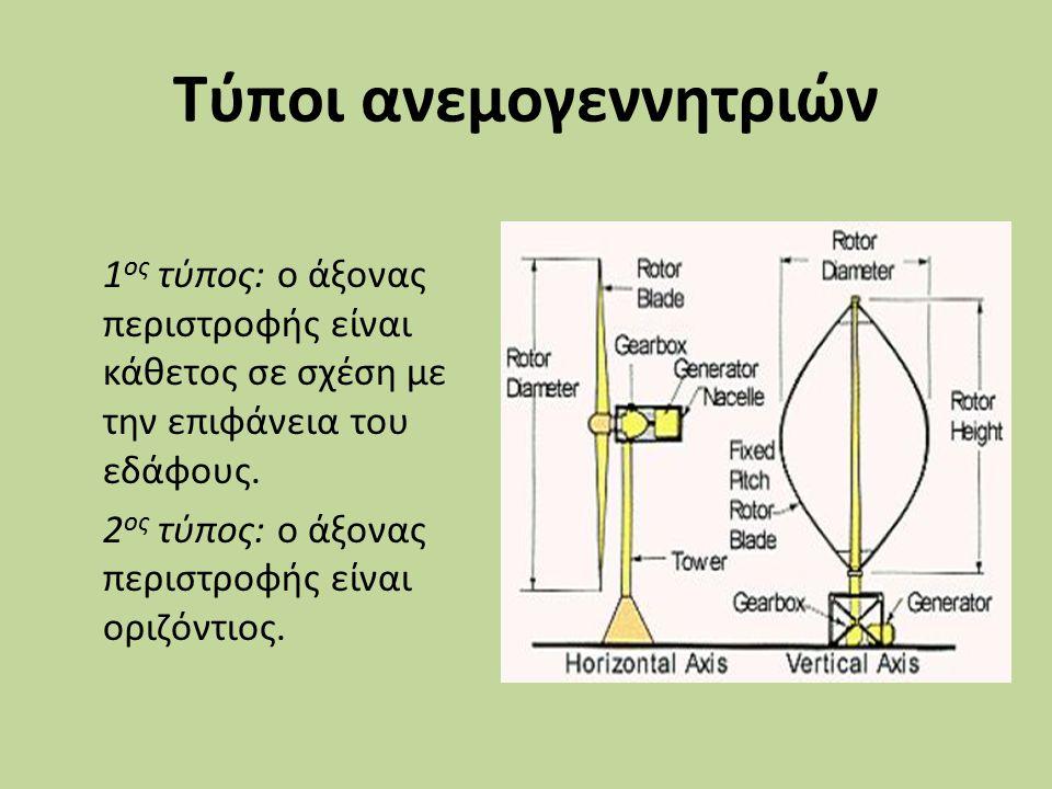 Τύποι ανεμογεννητριών 1 ος τύπος: ο άξονας περιστροφής είναι κάθετος σε σχέση με την επιφάνεια του εδάφους. 2 ος τύπος: ο άξονας περιστροφής είναι ορι