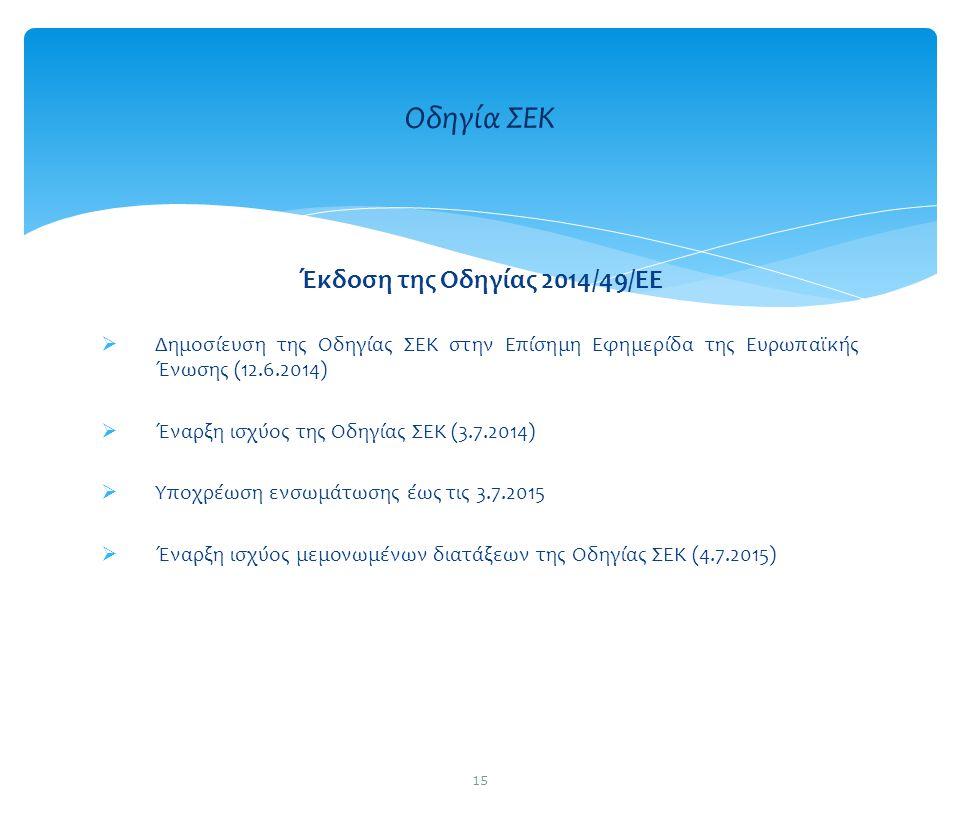 Έκδοση της Οδηγίας 2014/49/ΕΕ  Δημοσίευση της Οδηγίας ΣΕΚ στην Επίσημη Εφημερίδα της Ευρωπαϊκής Ένωσης (12.6.2014)  Έναρξη ισχύος της Οδηγίας ΣΕΚ (3