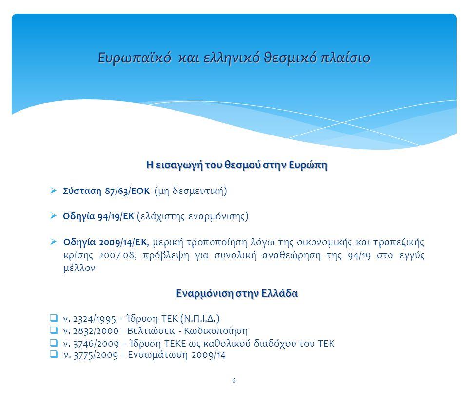 Η εισαγωγή του θεσμού στην Ευρώπη  Σύσταση 87/63/ΕΟΚ (μη δεσμευτική)  Οδηγία 94/19/ΕΚ (ελάχιστης εναρμόνισης)  Οδηγία 2009/14/ΕΚ, μερική τροποποίησ