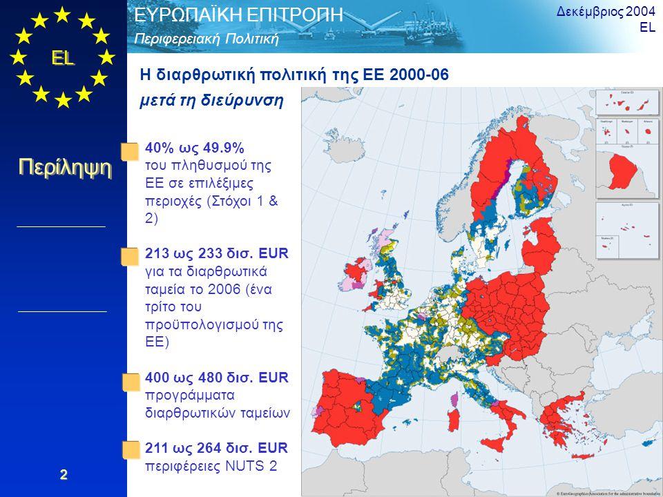 EL Περίληψη Περιφερειακή Πολιτική ΕΥΡΩΠΑΪΚΗ ΕΠΙΤΡΟΠΗ Δεκέμβριος 2004 EL 2 40% ως 49.9% του πληθυσμού της ΕΕ σε επιλέξιμες περιοχές (Στόχοι 1 & 2) 213 ως 233 δισ.