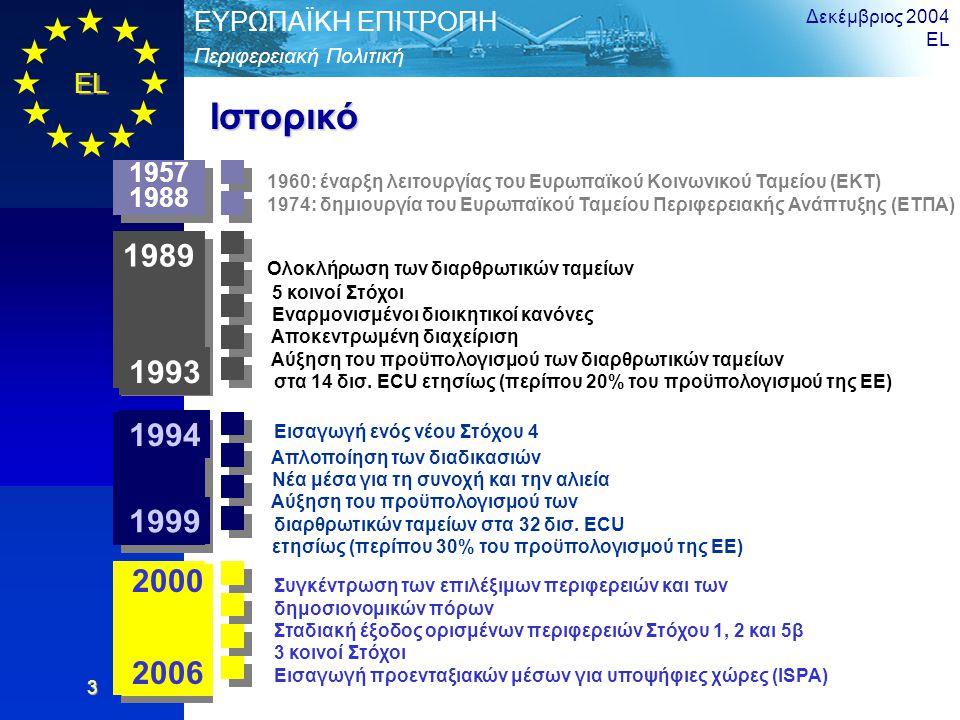 EL Περίληψη Περιφερειακή Πολιτική ΕΥΡΩΠΑΪΚΗ ΕΠΙΤΡΟΠΗ Δεκέμβριος 2004 EL 3 Ιστορικό Ολοκλήρωση των διαρθρωτικών ταμείων 5 κοινοί Στόχοι Εναρμονισμένοι διοικητικοί κανόνες Αποκεντρωμένη διαχείριση Αύξηση του προϋπολογισμού των διαρθρωτικών ταμείων στα 14 δισ.