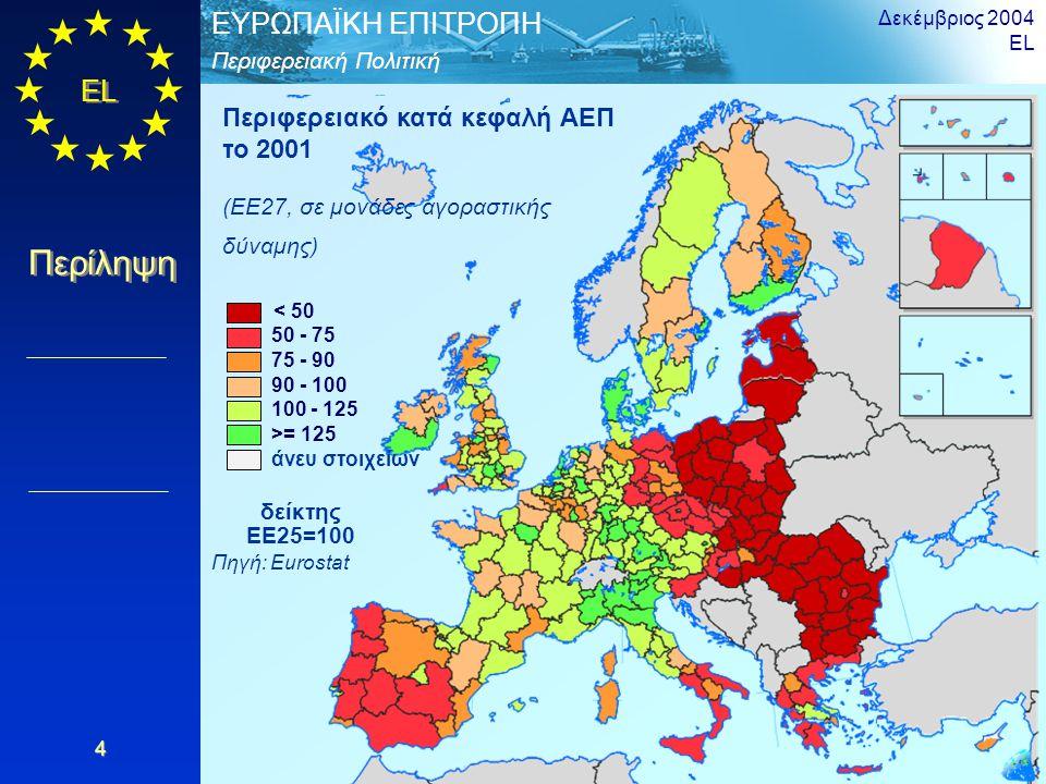 EL Περίληψη Περιφερειακή Πολιτική ΕΥΡΩΠΑΪΚΗ ΕΠΙΤΡΟΠΗ Δεκέμβριος 2004 EL 4 < 50 50 - 75 75 - 90 90 - 100 100 - 125 >= 125 άνευ στοιχείων δείκτης ΕΕ25=100 Πηγή: Eurostat Περιφερειακό κατά κεφαλή ΑΕΠ το 2001 (ΕΕ27, σε μονάδες αγοραστικής δύναμης)
