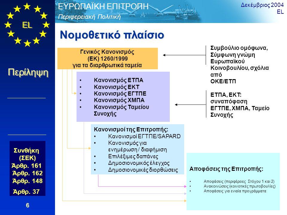 EL Περίληψη Περιφερειακή Πολιτική ΕΥΡΩΠΑΪΚΗ ΕΠΙΤΡΟΠΗ Δεκέμβριος 2004 EL 6 Συνθήκη (ΣΕΚ) Άρθρ.