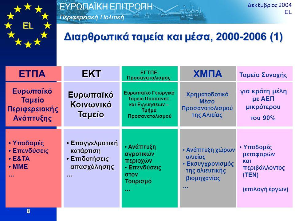 EL Περίληψη Περιφερειακή Πολιτική ΕΥΡΩΠΑΪΚΗ ΕΠΙΤΡΟΠΗ Δεκέμβριος 2004 EL 8 Διαρθρωτικά ταμεία και μέσα, 2000-2006 (1) ΕΤΠΑΕΚΤ ΕΓΤΠΕ- Προσανατολισμός ΧΜΠΑ Ευρωπαϊκό Ταμείο Περιφερειακής ΑνάπτυξηςΕυρωπαϊκόΚοινωνικόΤαμείο Ευρωπαϊκό Γεωργικό Ταμείο Προσανατ.