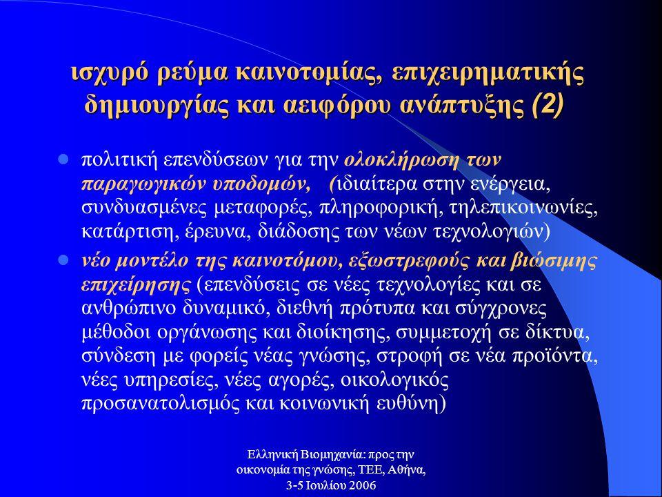 Ελληνική Βιομηχανία: προς την οικονομία της γνώσης, ΤΕΕ, Αθήνα, 3-5 Ιουλίου 2006 ισχυρό ρεύμα καινοτομίας, επιχειρηματικής δημιουργίας και αειφόρου ανάπτυξης (2) ισχυρό ρεύμα καινοτομίας, επιχειρηματικής δημιουργίας και αειφόρου ανάπτυξης (2) πολιτική επενδύσεων για την ολοκλήρωση των παραγωγικών υποδομών, (ιδιαίτερα στην ενέργεια, συνδυασμένες μεταφορές, πληροφορική, τηλεπικοινωνίες, κατάρτιση, έρευνα, διάδοσης των νέων τεχνολογιών) νέο μοντέλο της καινοτόμου, εξωστρεφούς και βιώσιμης επιχείρησης (επενδύσεις σε νέες τεχνολογίες και σε ανθρώπινο δυναμικό, διεθνή πρότυπα και σύγχρονες μέθοδοι οργάνωσης και διοίκησης, συμμετοχή σε δίκτυα, σύνδεση με φορείς νέας γνώσης, στροφή σε νέα προϊόντα, νέες υπηρεσίες, νέες αγορές, οικολογικός προσανατολισμός και κοινωνική ευθύνη)
