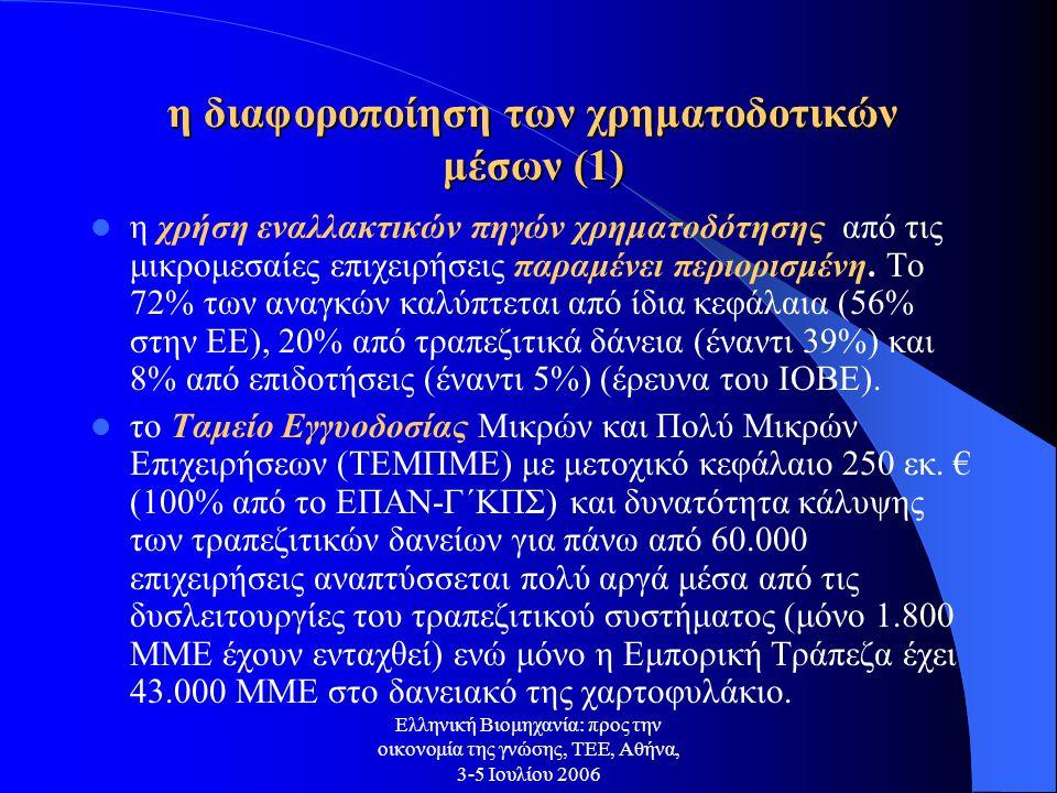 Ελληνική Βιομηχανία: προς την οικονομία της γνώσης, ΤΕΕ, Αθήνα, 3-5 Ιουλίου 2006 η διαφοροποίηση των χρηματοδοτικών μέσων (2) μικρό μέρος των 40.000 μικρών και πολύ μικρών επιχειρήσεων που ιδρύονται κάθε χρόνο, αξιοποιούν τις στοχευμένες δράσεις κρατικής επιδότησης της καινοτόμου επιχειρηματικότητας, της εισόδου νέων και γυναικών στο επιχειρείν και της ανταγωνιστικότητας ή τον τραπεζιτικό δανεισμό με εγγύηση του ΤΕΜΠΜΕ επιδοτούμενα από δημόσιους πόρους χρηματοδοτικά εργαλεία βρίσκουν επίσης μικρή ανταπόκριση όπως τα επιχειρηματικά κεφάλαια υψηλού κινδύνου (venture capital)- ΤΑΝΕΟ, οι θερμοκοιτίδες νέων επιχειρήσεων, ενώ ανύπαρκοι είναι θεσμοί όπως τα Περιφερειακά Επιχειρηματικά Κεφάλαια, οι Επιχειρηματικοί Αγγελοι κλπ
