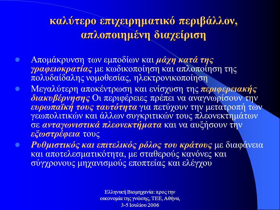 Ελληνική Βιομηχανία: προς την οικονομία της γνώσης, ΤΕΕ, Αθήνα, 3-5 Ιουλίου 2006 καλύτερο επιχειρηματικό περιβάλλον, απλοποιημένη διαχείριση Απομάκρυνση των εμποδίων και μάχη κατά της γραφειοκρατίας με κωδικοποίηση και απλοποίηση της πολυδαίδαλης νομοθεσίας, ηλεκτρονικοποίηση Μεγαλύτερη αποκέντρωση και ενίσχυση της περιφερειακής διακυβέρνησης Οι περιφέρειες πρέπει να αναγνωρίσουν την ευρωπαϊκή τους ταυτότητα για πετύχουν την μετατροπή των γεωπολιτικών και άλλων συγκριτικών τους πλεονεκτημάτων σε ανταγωνιστικά πλεονεκτήματα και να αυξήσουν την εξωστρέφεια τους Ρυθμιστικός και επιτελικός ρόλος του κράτους με διαφάνεια και αποτελεσματικότητα, με σταθερούς κανόνες και σύγχρονους μηχανισμούς εποπτείας και ελέγχου