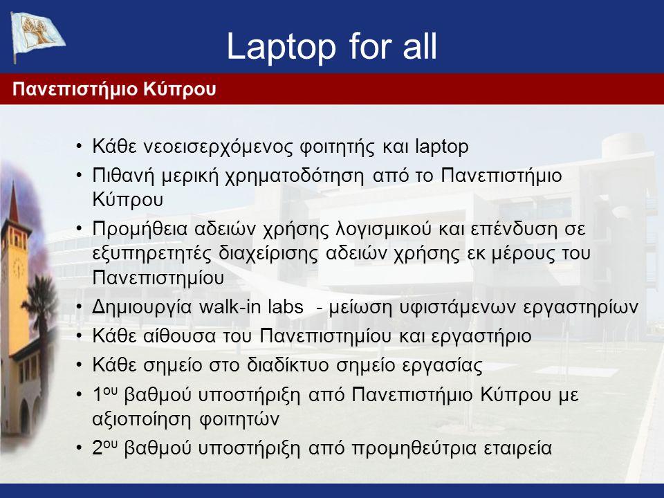 Laptop for all Κάθε νεοεισερχόμενος φοιτητής και laptop Πιθανή μερική χρηματοδότηση από το Πανεπιστήμιο Κύπρου Προμήθεια αδειών χρήσης λογισμικού και επένδυση σε εξυπηρετητές διαχείρισης αδειών χρήσης εκ μέρους του Πανεπιστημίου Δημιουργία walk-in labs - μείωση υφιστάμενων εργαστηρίων Κάθε αίθουσα του Πανεπιστημίου και εργαστήριο Κάθε σημείο στο διαδίκτυο σημείο εργασίας 1 ου βαθμού υποστήριξη από Πανεπιστήμιο Κύπρου με αξιοποίηση φοιτητών 2 ου βαθμού υποστήριξη από προμηθεύτρια εταιρεία