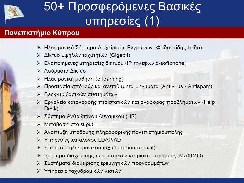 50+ Προσφερόμενες Βασικές υπηρεσίες (1)  Ηλεκτρονικό Σύστημα Διαχείρισης Εγγράφων (Φειδιππίδης-Ίριδα)  Δίκτυο υψηλών ταχυτήτων (Gigabit)  Ενοποιημέ