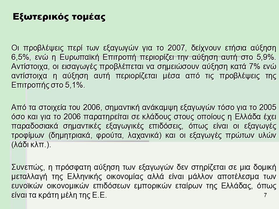 7 Εξωτερικός τομέας Οι προβλέψεις περί των εξαγωγών για το 2007, δείχνουν ετήσια αύξηση 6,5%, ενώ η Ευρωπαϊκή Επιτροπή περιορίζει την αύξηση αυτή στο