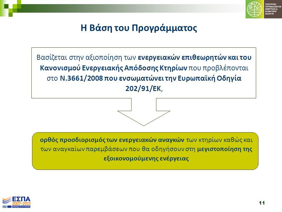 11 Βασίζεται στην αξιοποίηση των ενεργειακών επιθεωρητών και του Κανονισμού Ενεργειακής Απόδοσης Κτηρίων που προβλέπονται στο Ν.3661/2008 που ενσωματώνει την Ευρωπαϊκή Οδηγία 202/91/ΕΚ, Η Βάση του Προγράμματος ορθός προσδιορισμός των ενεργειακών αναγκών των κτηρίων καθώς και των αναγκαίων παρεμβάσεων που θα οδηγήσουν στη μεγιστοποίηση της εξοικονομούμενης ενέργειας