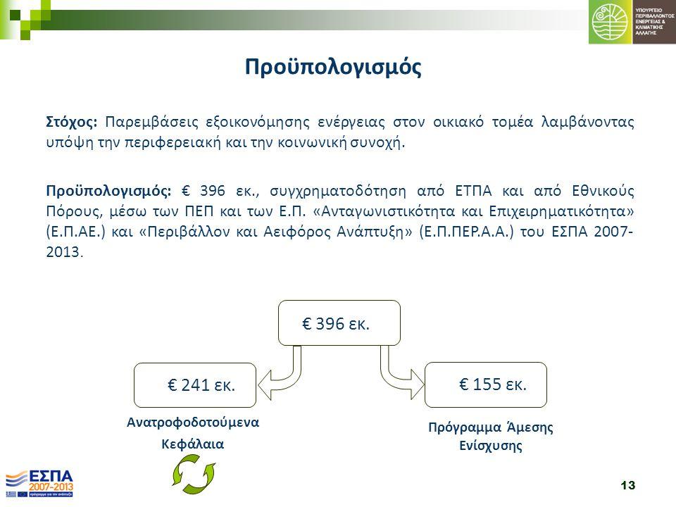 13 Στόχος: Παρεμβάσεις εξοικονόμησης ενέργειας στον οικιακό τομέα λαμβάνοντας υπόψη την περιφερειακή και την κοινωνική συνοχή. Προϋπολογισμός: € 396 ε