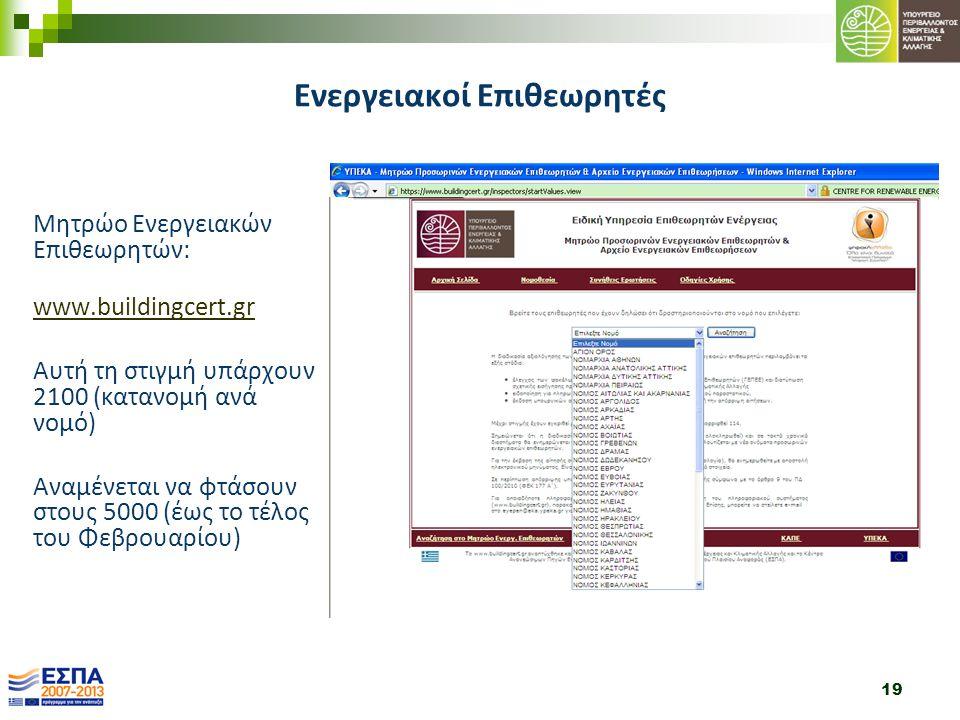 19 Μητρώο Ενεργειακών Επιθεωρητών: www.buildingcert.gr www.buildingcert.gr Αυτή τη στιγμή υπάρχουν 2100 (κατανομή ανά νομό) Αναμένεται να φτάσουν στους 5000 (έως το τέλος του Φεβρουαρίου) Ενεργειακοί Επιθεωρητές