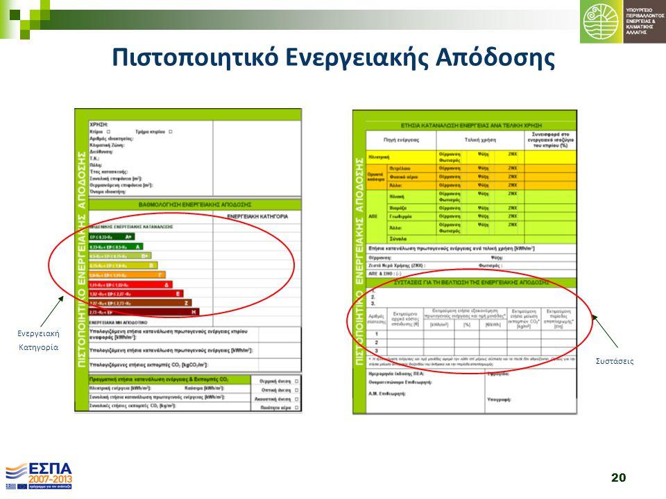 20 Πιστοποιητικό Ενεργειακής Απόδοσης Ενεργειακή Κατηγορία Συστάσεις