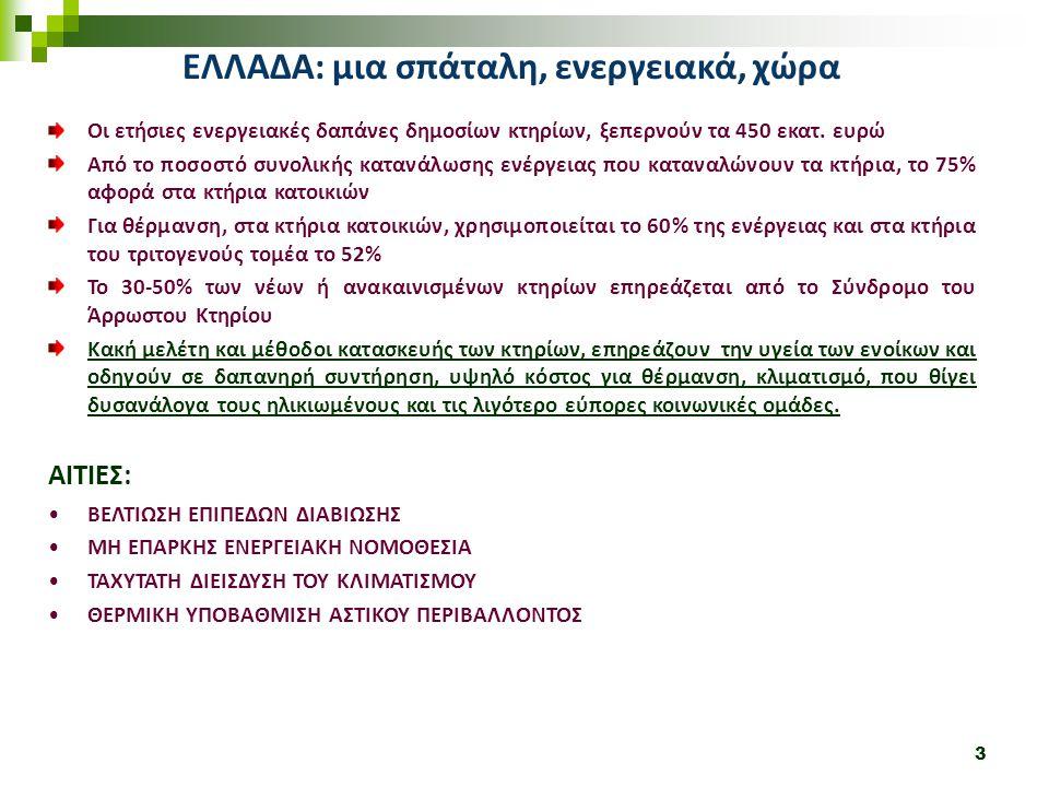 4 Μεγάλη κατανάλωση ενέργειας στα κτήρια H Ελλάδα παρουσιάζει τρεις φορές μεγαλύτερη κατανάλωση ενεργείας για την θέρμανση κατοικιών από την Φινλανδία υπό ομογενοποιημένες κλιματικές συνθήκες