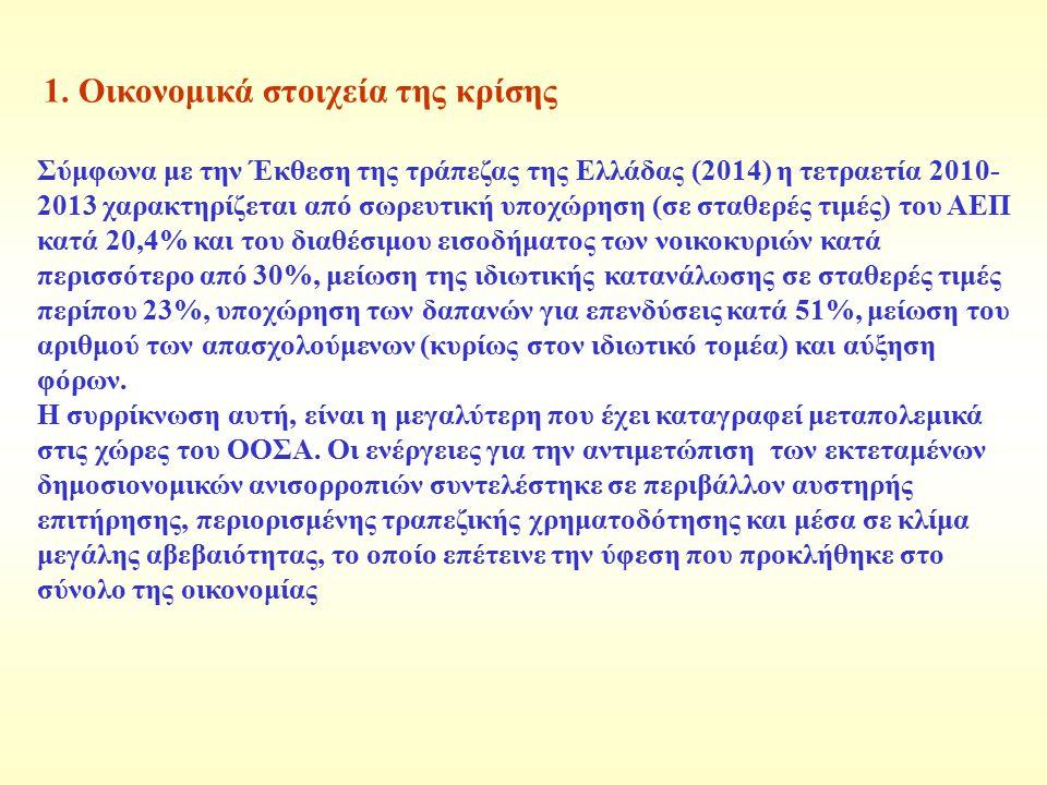 1. Οικονομικά στοιχεία της κρίσης Σύμφωνα με την Έκθεση της τράπεζας της Ελλάδας (2014) η τετραετία 2010- 2013 χαρακτηρίζεται από σωρευτική υποχώρηση