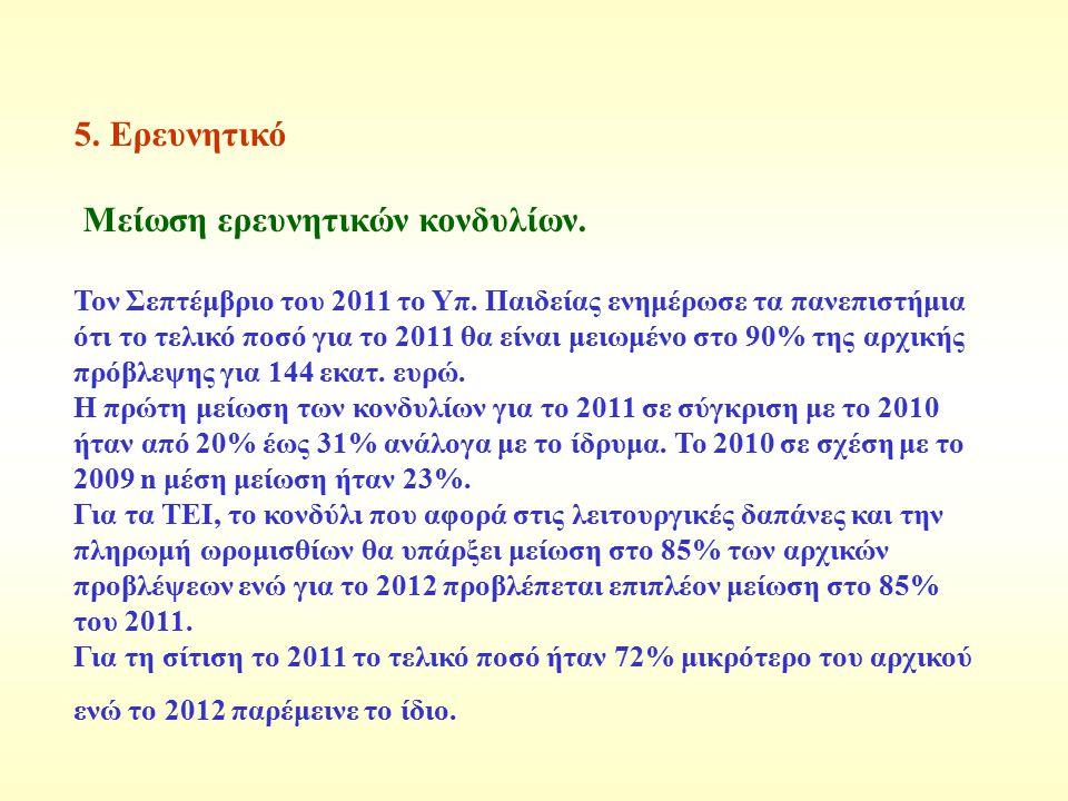 5. Ερευνητικό Μείωση ερευνητικών κονδυλίων. Τον Σεπτέμβριο του 2011 το Υπ. Παιδείας ενημέρωσε τα πανεπιστήμια ότι το τελικό ποσό για το 2011 θα είναι