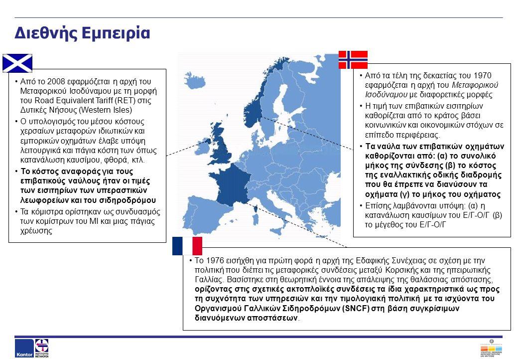 Η πρώτη απόπειρα εφαρμογής του ΜΙ στην Ελλάδα Από το 2000 το Tilos Sea Star εκτελεί το δρομολόγιο Τήλος – Ρόδος με 8 δρομολόγια ανά εβδομάδα (εκτός της χειμερινής περιόδου) υπό την ιδιοκτησία και διαχείριση του Δήμου Τήλου Αρχικά η τιμή του επιβατικού εισιτηρίου ήταν μηδενική – το καλοκαίρι του 2011 το Δημοτικό Συμβούλιο ήρε το μηδενικό εισιτήριο και προσδιόρισε την τιμή ενιαίου εισιτηρίου υπολογιζόμενο σύμφωνα με το μεταφορικό ισοδύναμο Κατά τη δρομολογιακή περίοδο 2009-2010, με το Tilos Sea Star μετακινήθηκαν 14,090 επιβάτες Tilos Sea Star