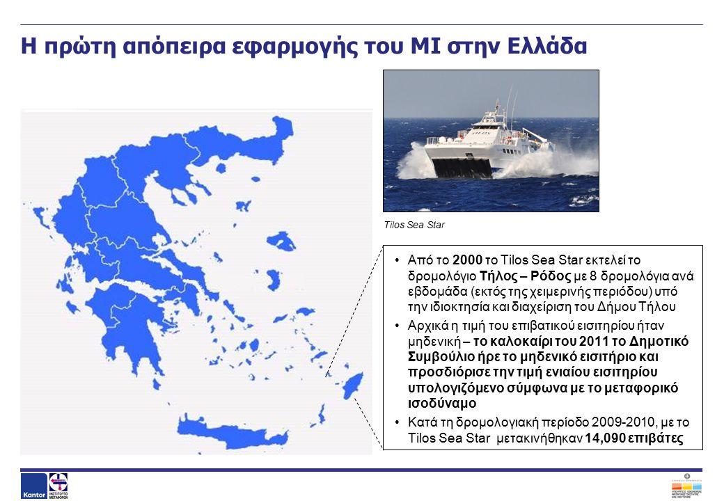Η πρώτη απόπειρα εφαρμογής του ΜΙ στην Ελλάδα Από το 2000 το Tilos Sea Star εκτελεί το δρομολόγιο Τήλος – Ρόδος με 8 δρομολόγια ανά εβδομάδα (εκτός τη