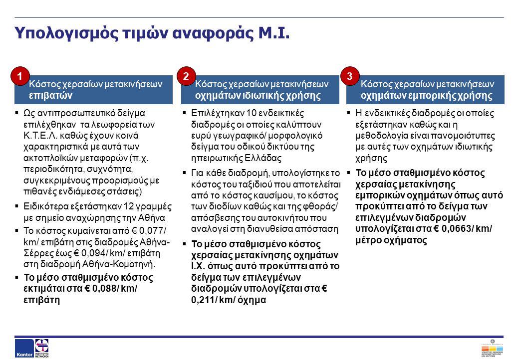 Υπολογισμός τιμών αναφοράς Μ.Ι.  Ως αντιπροσωπευτικό δείγμα επιλέχθηκαν τα λεωφορεία των Κ.Τ.Ε.Λ. καθώς έχουν κοινά χαρακτηριστικά με αυτά των ακτοπλ