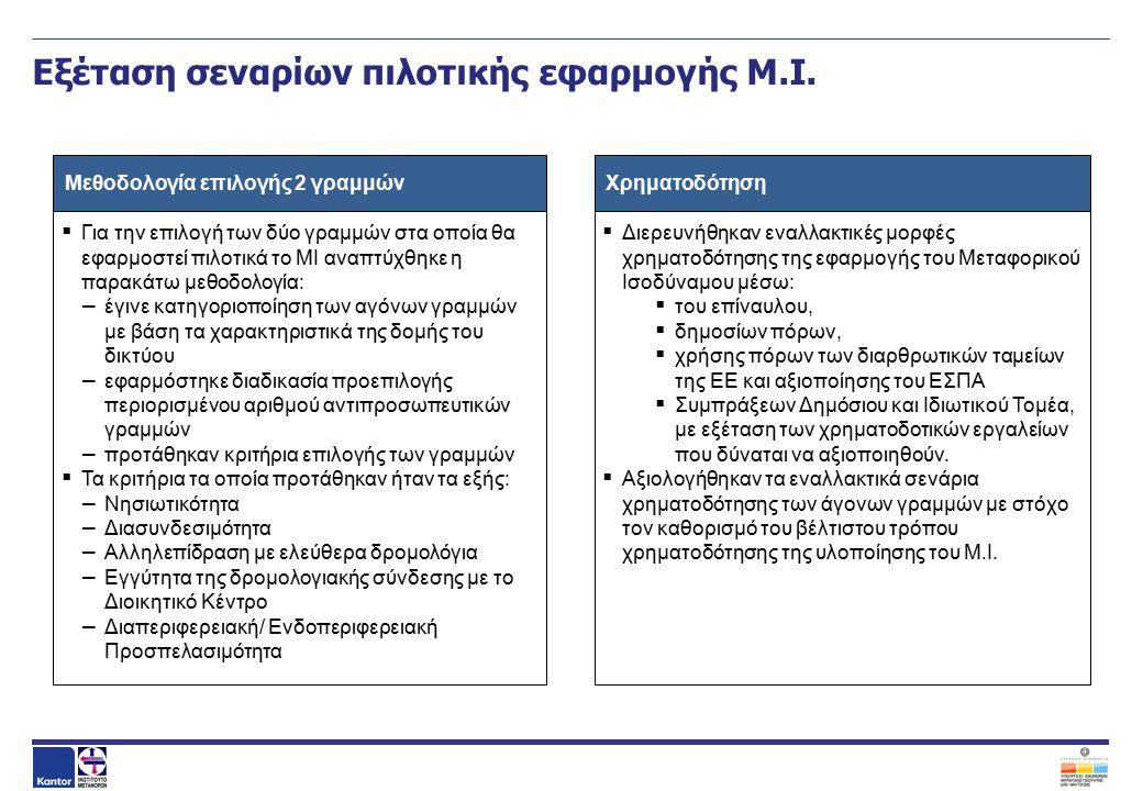Εξέταση σεναρίων πιλοτικής εφαρμογής Μ.Ι. Μεθοδολογία επιλογής 2 γραμμών  Για την επιλογή των δύο γραμμών στα οποία θα εφαρμοστεί πιλοτικά το ΜΙ αναπ