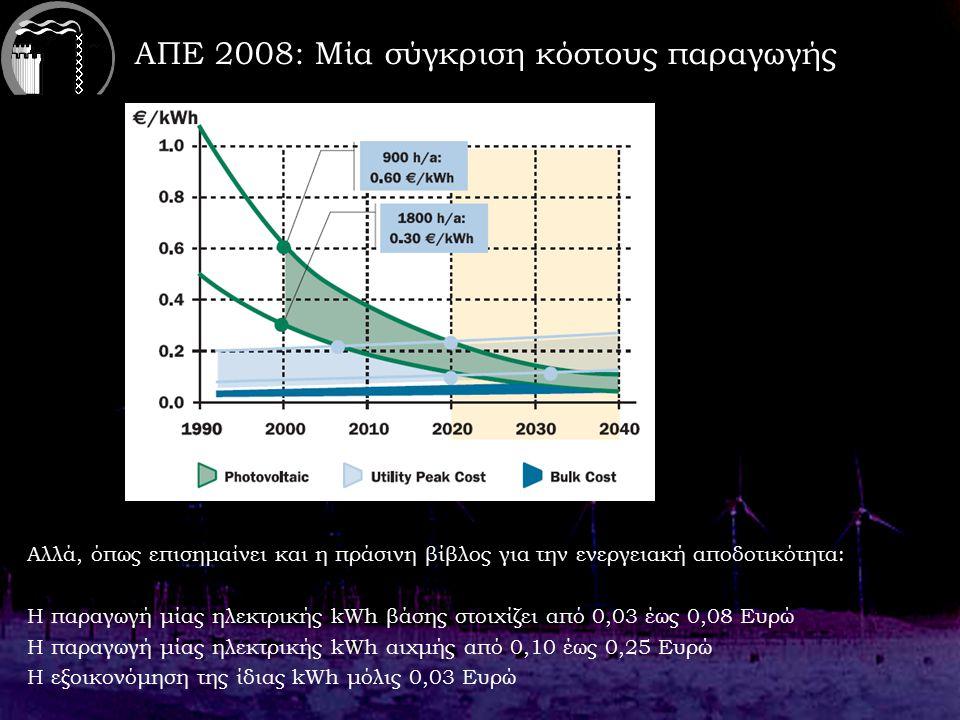 ΑΠΕ 2008: Μία σύγκριση κόστους παραγωγής Αλλά, όπως επισημαίνει και η πράσινη βίβλος για την ενεργειακή αποδοτικότητα: Η παραγωγή μίας ηλεκτρικής kWh βάσης στοιχίζει από 0,03 έως 0,08 Ευρώ Η παραγωγή μίας ηλεκτρικής kWh αιχμής από 0,10 έως 0,25 Ευρώ Η εξοικονόμηση της ίδιας kWh μόλις 0,03 Ευρώ