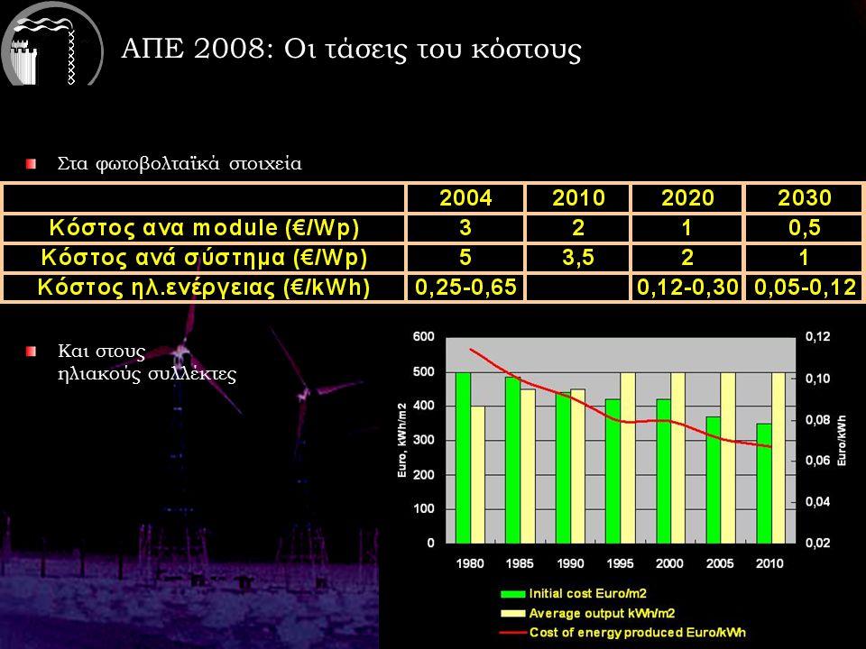 ΑΠΕ 2008: Οι τάσεις του κόστους Στα φωτοβολταϊκά στοιχεία Και στους ηλιακούς συλλέκτες