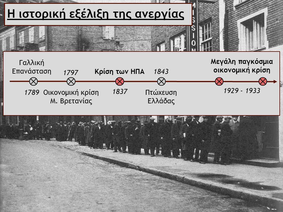 Η ιστορική εξέλιξη της ανεργίας Γαλλική Επανάσταση 1789Οικονομική κρίση Μ. Βρετανίας 1797 Κρίση των ΗΠΑ 1837 1843 Πτώχευση Ελλάδας 1929 - 1933 Μεγάλη
