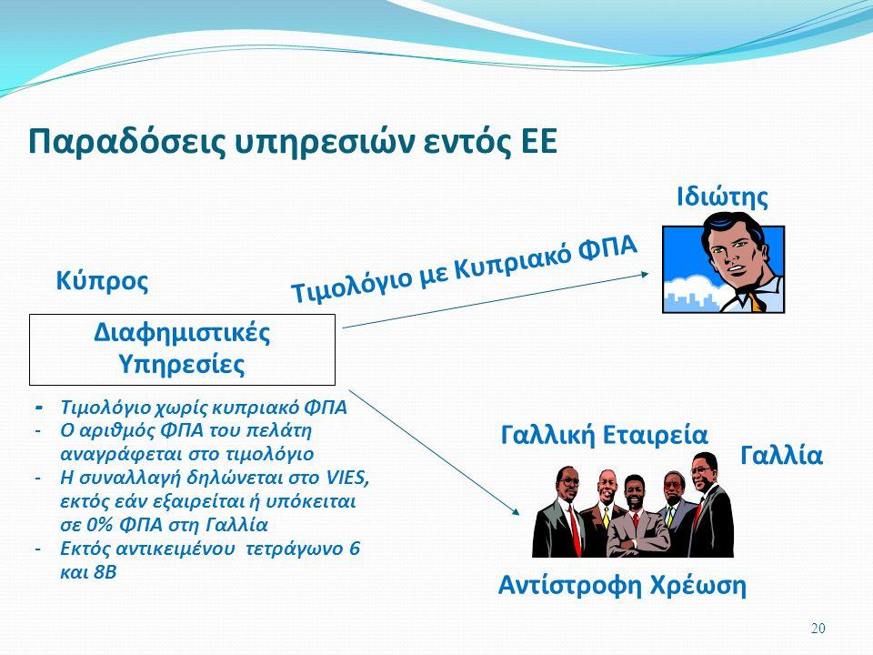 20 Παραδόσεις υπηρεσιών εντός ΕΕ Κύπρος Διαφημιστικές Υπηρεσίες Γαλλική Εταιρεία Γαλλία Ιδιώτης Τιμολόγιο με Κυπριακό ΦΠΑ - Τιμολόγιο χωρίς κυπριακό Φ