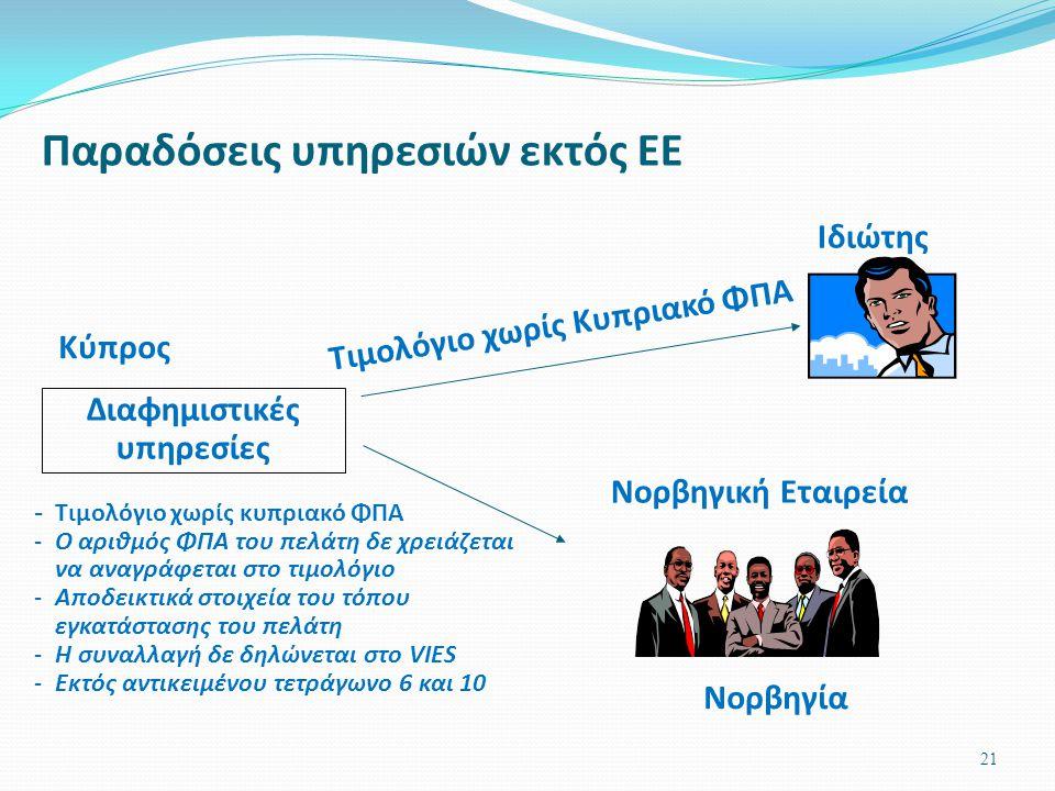 21 Παραδόσεις υπηρεσιών εκτός ΕΕ Κύπρος Διαφημιστικές υπηρεσίες Νορβηγική Εταιρεία Νορβηγία Ιδιώτης Τιμολόγιο χωρίς Κυπριακό ΦΠΑ -Τιμολόγιο χωρίς κυπρ