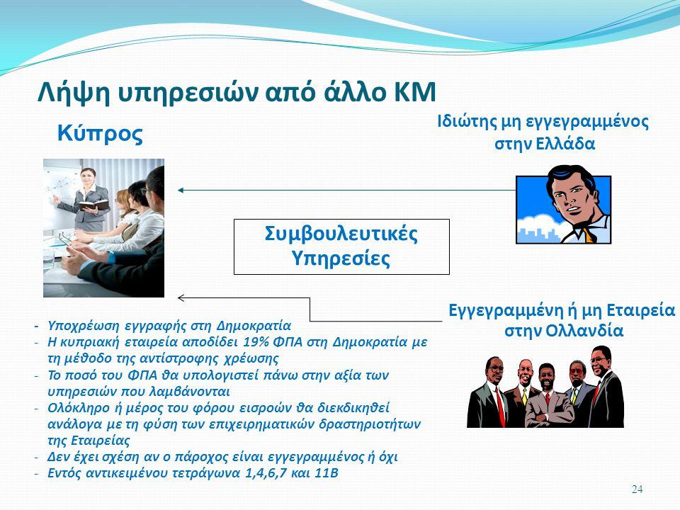 24 Λήψη υπηρεσιών από άλλο ΚΜ Κύπρος Συμβουλευτικές Υπηρεσίες Εγγεγραμμένη ή μη Εταιρεία στην Ολλανδία Ιδιώτης μη εγγεγραμμένος στην Ελλάδα - Υποχρέωσ