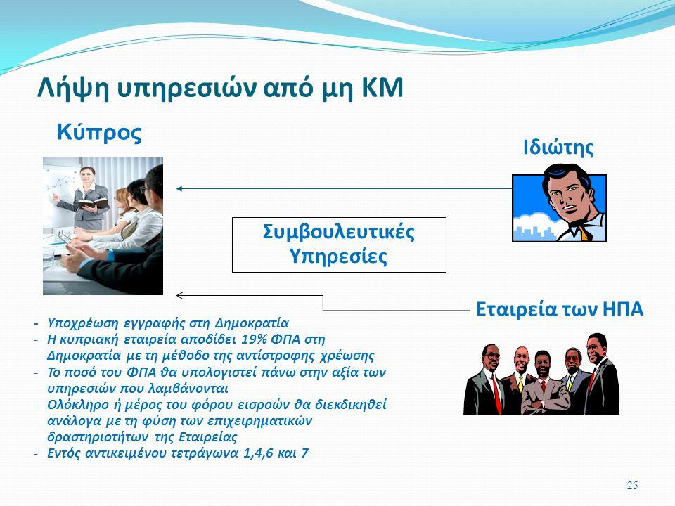 25 Λήψη υπηρεσιών από μη ΚΜ Κύπρος Συμβουλευτικές Υπηρεσίες Εταιρεία των ΗΠΑ Ιδιώτης - Υποχρέωση εγγραφής στη Δημοκρατία -Η κυπριακή εταιρεία αποδίδει