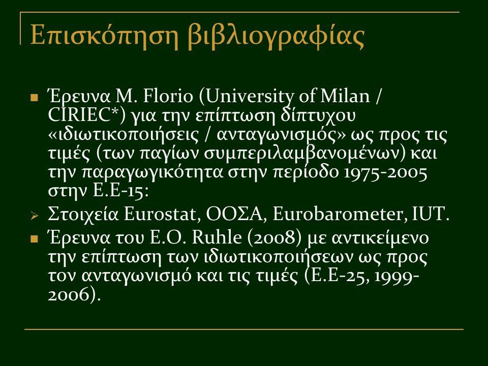 Επισκόπηση βιβλιογραφίας Έρευνα M. Florio (University of Milan / CIRIEC*) για την επίπτωση δίπτυχου «ιδιωτικοποιήσεις / ανταγωνισμός» ως προς τις τιμέ