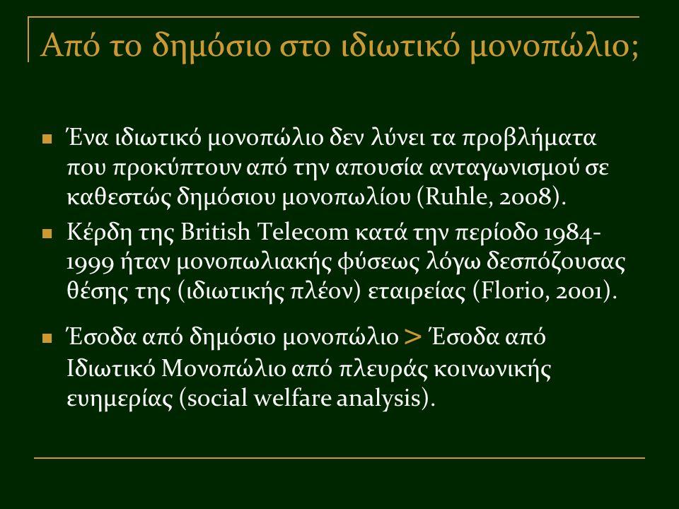 Από το δημόσιο στο ιδιωτικό μονοπώλιο; Ένα ιδιωτικό μονοπώλιο δεν λύνει τα προβλήματα που προκύπτουν από την απουσία ανταγωνισμού σε καθεστώς δημόσιου μονοπωλίου (Ruhle, 2008).