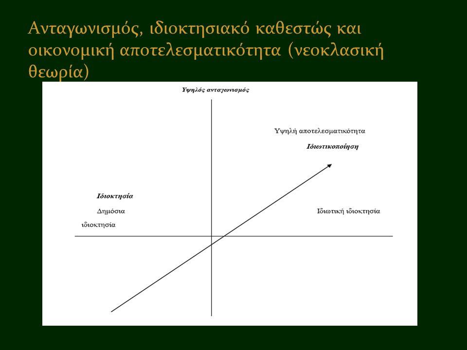 2. Αξιολόγηση νεοφιλελεύθερων μεταρρυθμίσεων