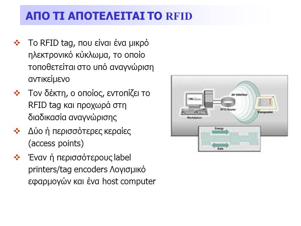 ΑΠΟ ΤΙ ΑΠΟΤΕΛΕΙΤΑΙ ΤΟ RFID  Το RFID tag, που είναι ένα μικρό ηλεκτρονικό κύκλωμα, το οποίο τοποθετείται στο υπό αναγνώριση αντικείμενο  Τον δέκτη, ο