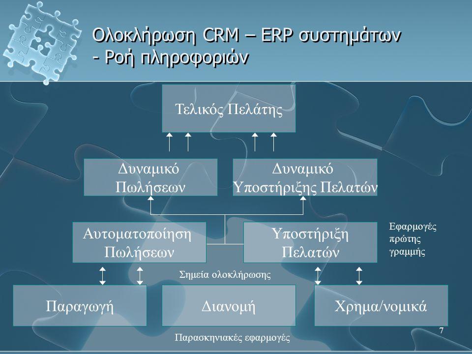 7 Σημεία ολοκλήρωσης Ολοκλήρωση CRM – ERP συστημάτων - Ροή πληροφοριών ΠαραγωγήΔιανομήΧρημα/νομικά Υποστήριξη Πελατών Αυτοματοποίηση Πωλήσεων Δυναμικό Υποστήριξης Πελατών Τελικός Πελάτης Δυναμικό Πωλήσεων Παρασκηνιακές εφαρμογές Εφαρμογές πρώτης γραμμής