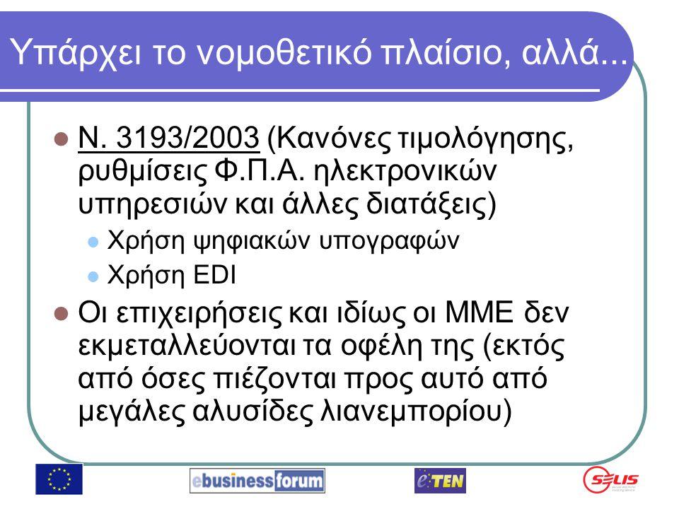 Υπάρχει το νομοθετικό πλαίσιο, αλλά... N. 3193/2003 (Κανόνες τιμολόγησης, ρυθμίσεις Φ.Π.Α.