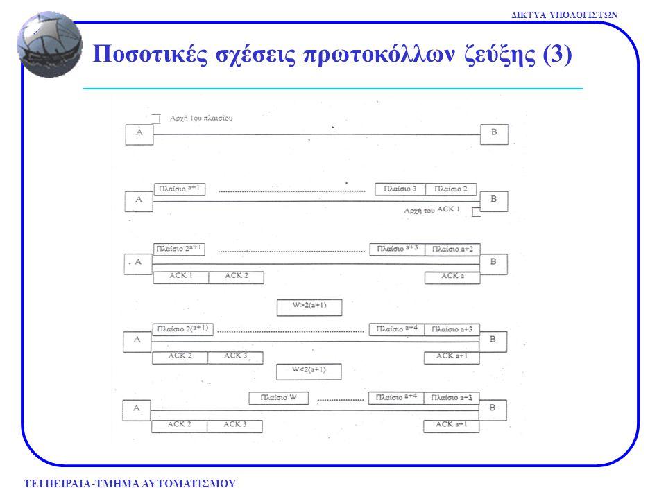 ΤΕΙ ΠΕΙΡΑΙΑ-ΤΜΗΜΑ ΑΥΤΟΜΑΤΙΣΜΟΥ ΔΙΚΤΥΑ ΥΠΟΛΟΓΙΣΤΩΝ Ποσοτικές σχέσεις πρωτοκόλλων ζεύξης (3)